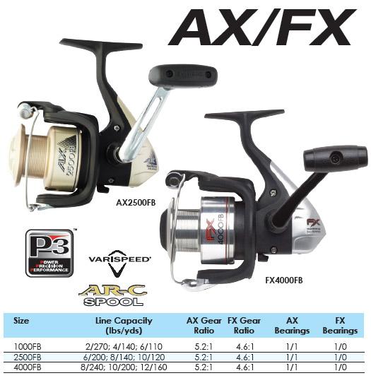 345542042b7 Hot Tackle Fishing: Shimano AX/FX