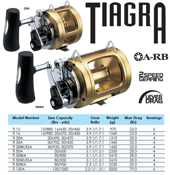 Hot Tackle Fishing: Shimano Tiagra